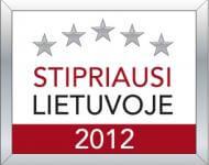 Credit info sertifikatas stipriausi lietuvoje 2012
